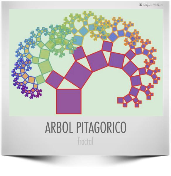 ARBOL PITAGORICO