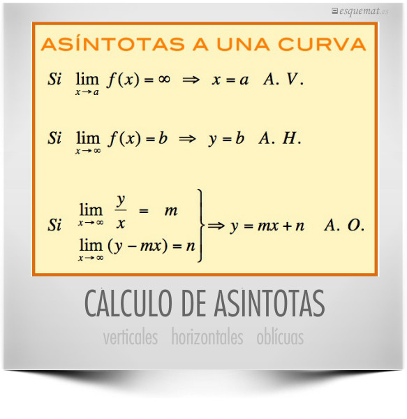 CÁLCULO DE ASÍNTOTAS