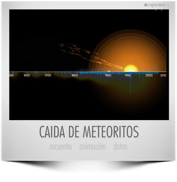 CAIDA DE METEORITOS