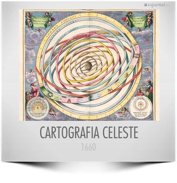 CARTOGRAFIA CELESTE