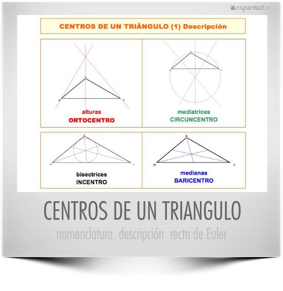 CENTROS DE UN TRIANGULO