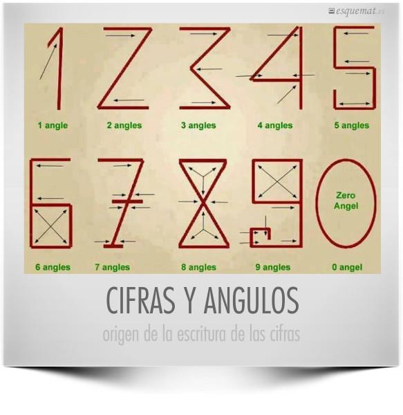 CIFRAS Y ANGULOS
