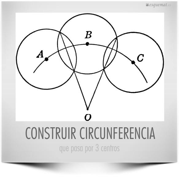CONSTRUIR CIRCUNFERENCIA
