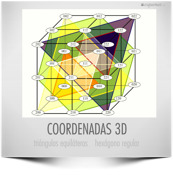 COORDENADAS 3D