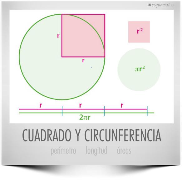 CUADRADO Y CIRCUNFERENCIA