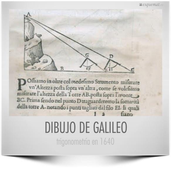 DIBUJO DE GALILEO