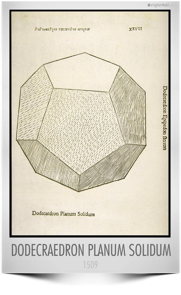 DODECRAEDRON PLANUM SOLIDUM