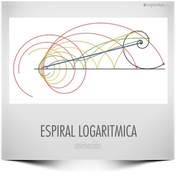 ESPIRAL LOGARITMICA