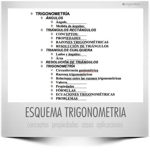 ESQUEMA TRIGONOMETRIA