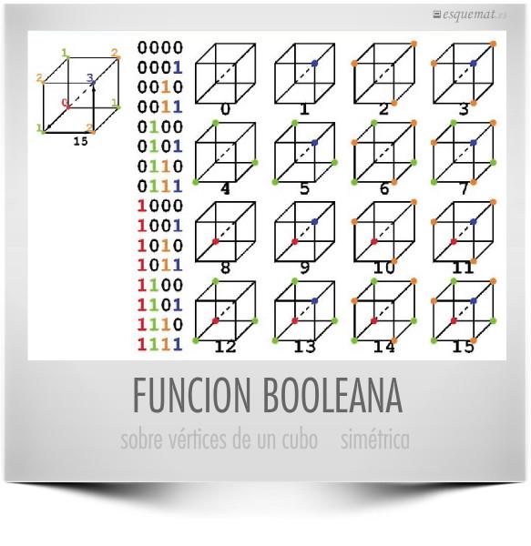 FUNCION BOOLEANA