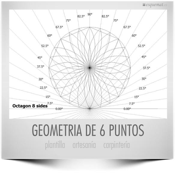 GEOMETRIA DE 6 PUNTOS