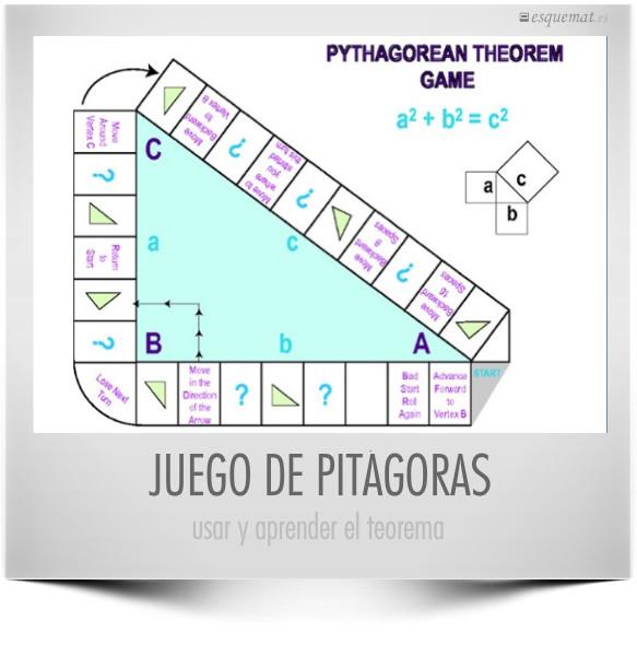JUEGO DE PITÁGORAS