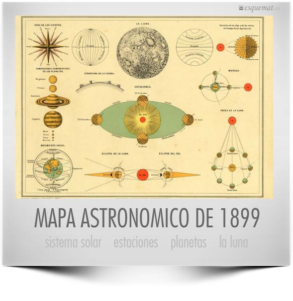 MAPA ASTRONOMICO DE 1899