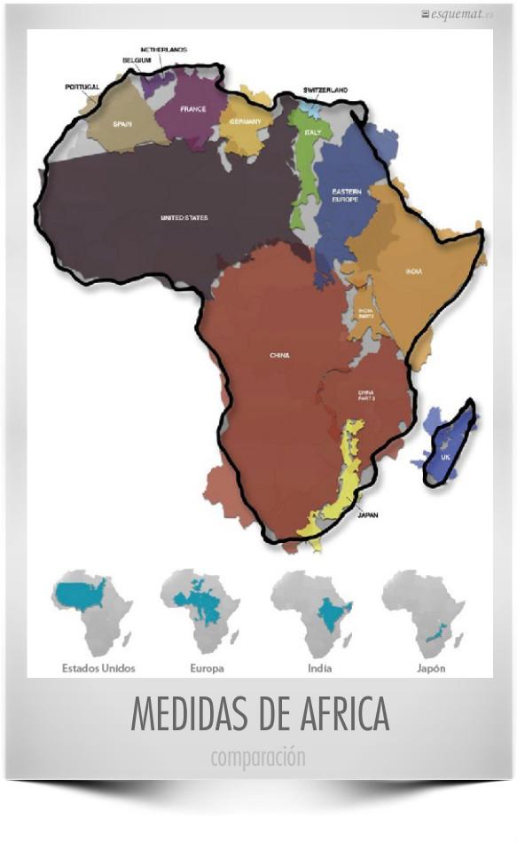 MEDIDAS DE AFRICA