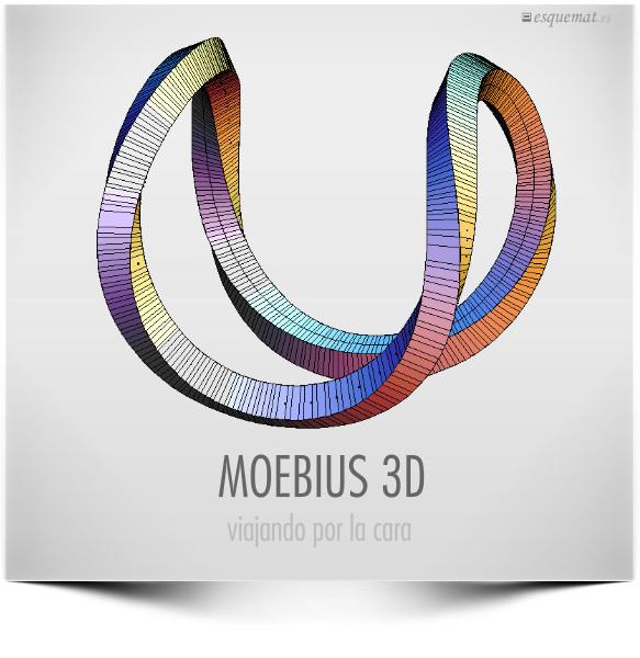 MOEBIUS 3D