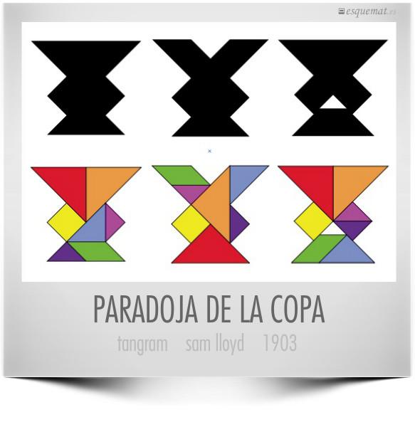 PARADOJA DE LA COPA
