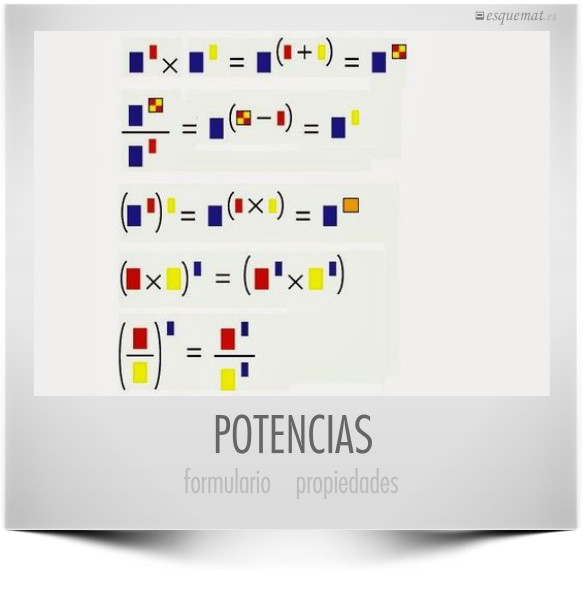 POTENCIAS