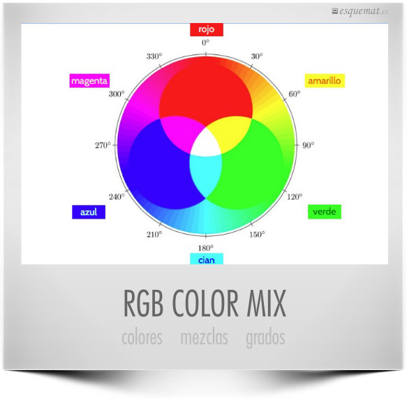 RGB COLOR MIX