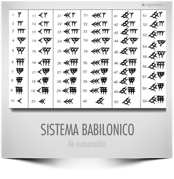 SISTEMA BABILONICO