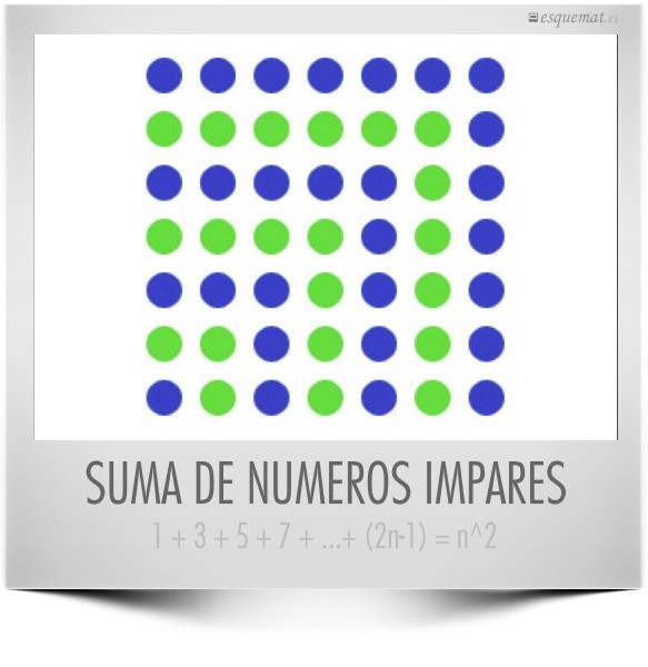 SUMA DE NUMEROS IMPARES