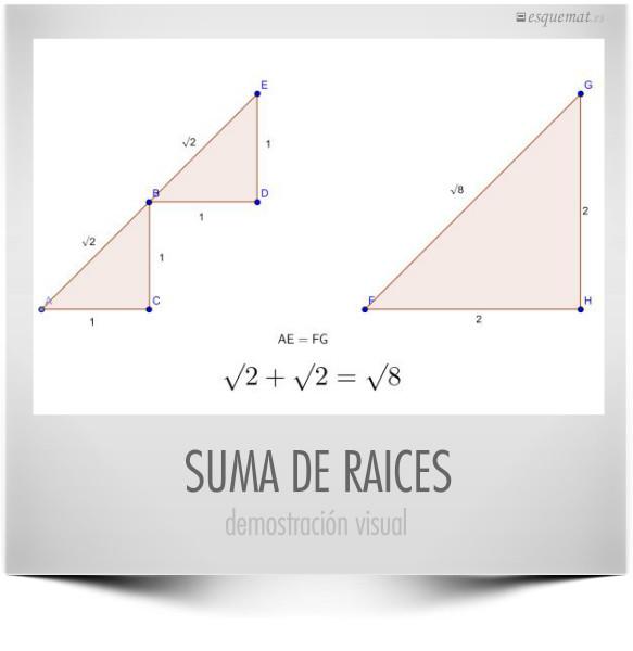 SUMA DE RAICES