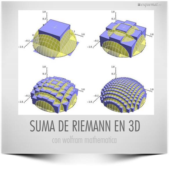 SUMA DE RIEMANN EN 3D