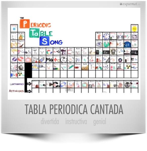 TABLA PERIODICA CANTADA