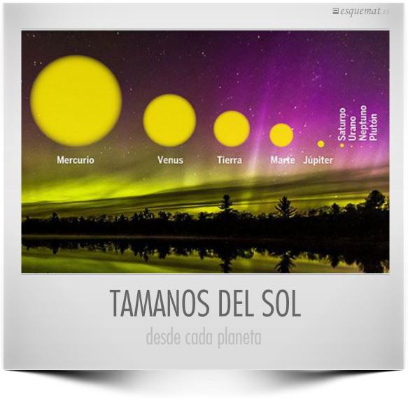 TAMANOS DEL SOL