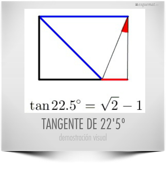 TANGENTE DE 22