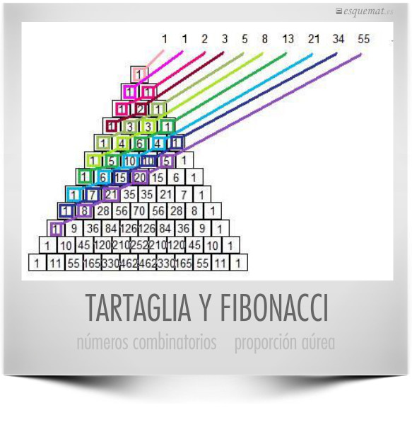 TARTAGLIA Y FIBONACCI
