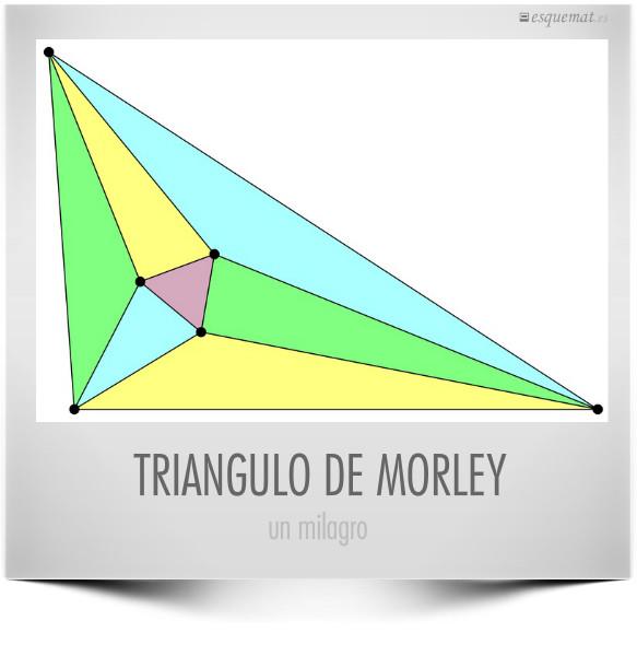 TRIANGULO DE MORLEY