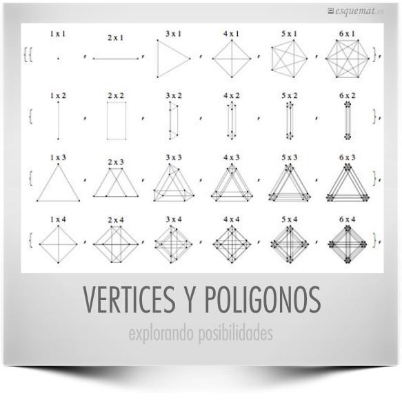 VERTICES Y POLIGONOS