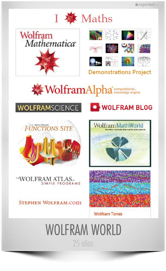 WOLFRAM WORLD