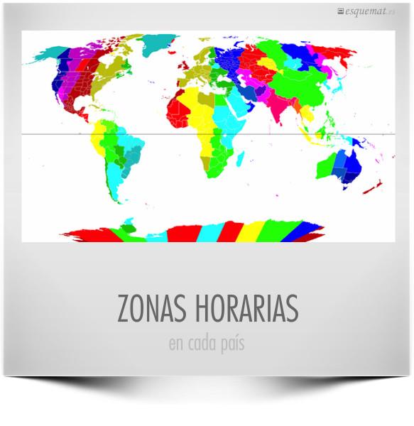 ZONAS HORARIAS